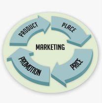 市场营销STP理论