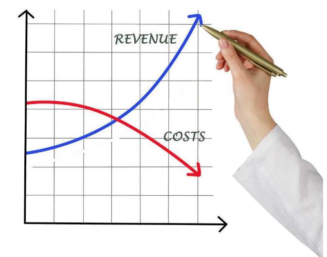小企业成本管理问题都有哪些解决方法?