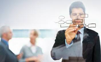 培训计划管理的四大流程