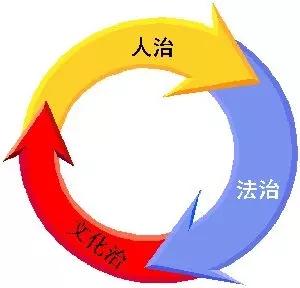 企业管理有三种方式,您的企业是哪一种
