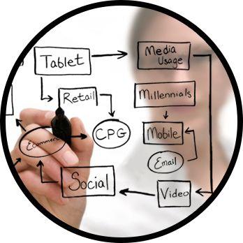 市场营销人员需要具备数据分析能力