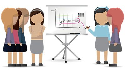 如何制定有效的培训计划