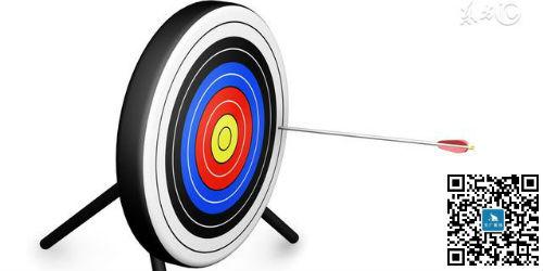 项目目标包含什么?目标在项目管理中是如何发挥作用的?